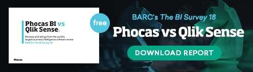 Phocas vs  Qlik Sense