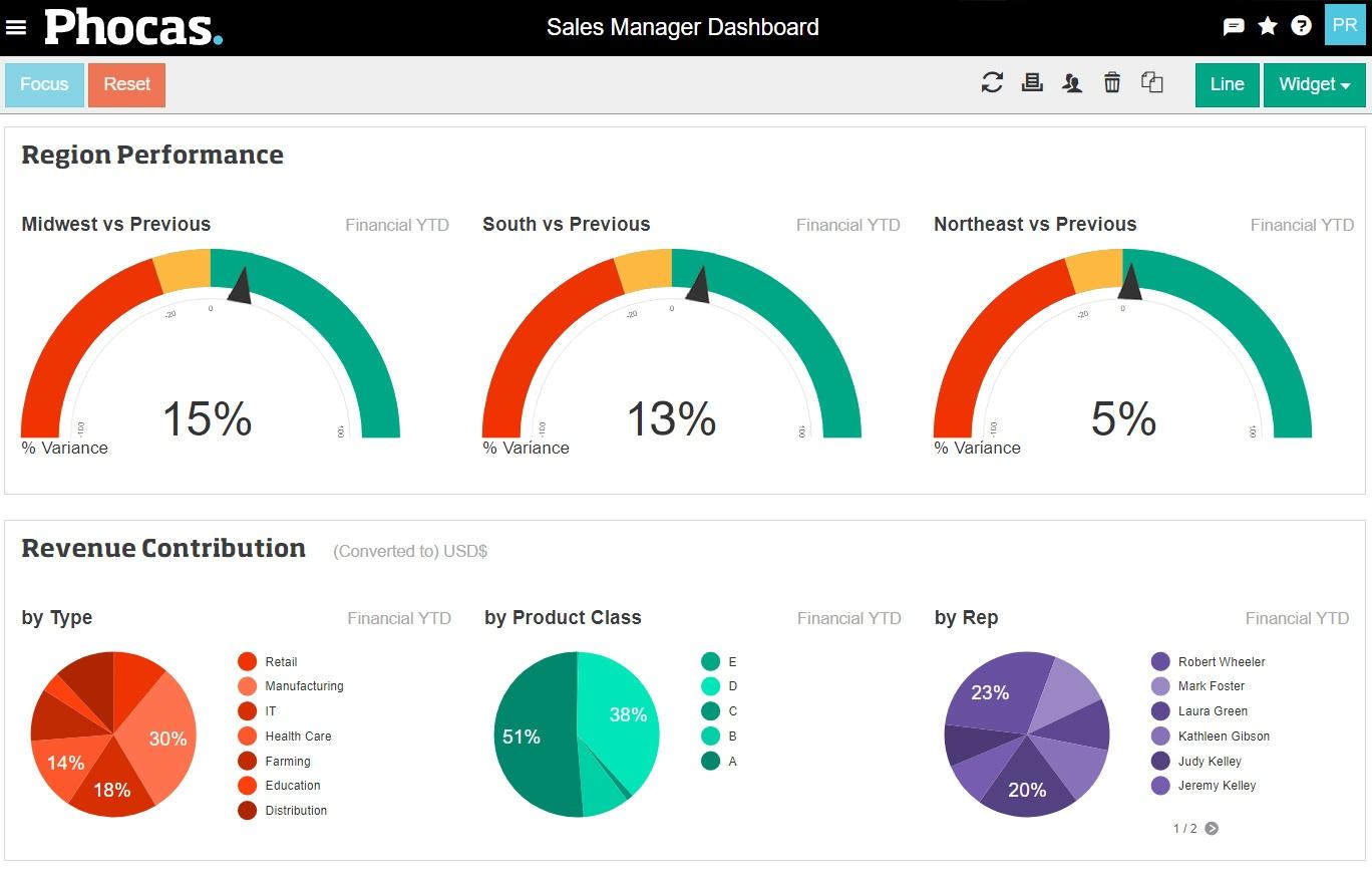 How-to-measure-revenue-dashboard.jpg