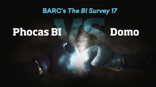 phocas bi vs domo user reviews from barc s the bi survey 17