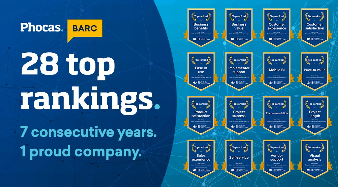 Phocas finishes on top of 28 categories in BARC'S The BI Survey 18