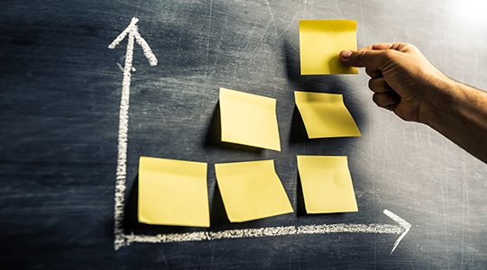 The key to improved business performance in a new financial year