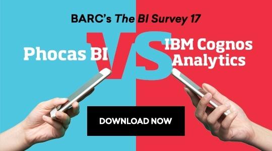 Phocas BI vs IBM Cognos Analytics (based on ratings in BARC's The BI Survey 17)