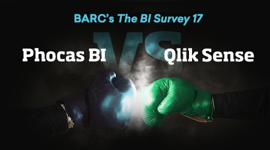 phocas-business-intelligence-vs-qlik-sense-barc-the-bi-survey-17