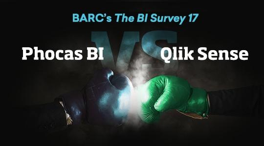 phocas-business-intelligence-vs-qlik-sense-barc-the-bi-survey-17