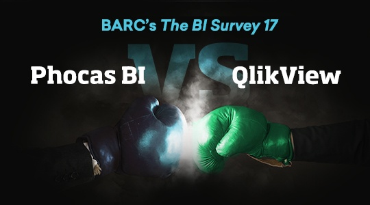 Phocas BI vs QlikView review (based on ratings in BARC's The BI Survey 17)